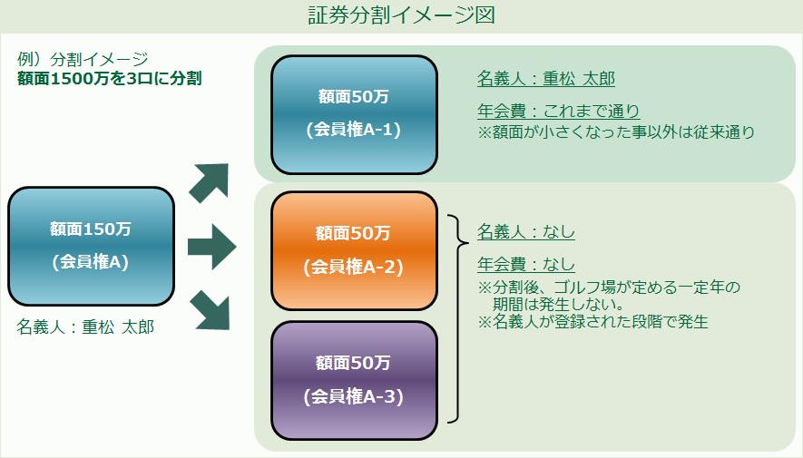 分割イメージ